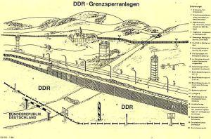 Grenzskizze